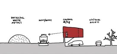 Metal Recycling Plan - dekleva grogoric arhitekti