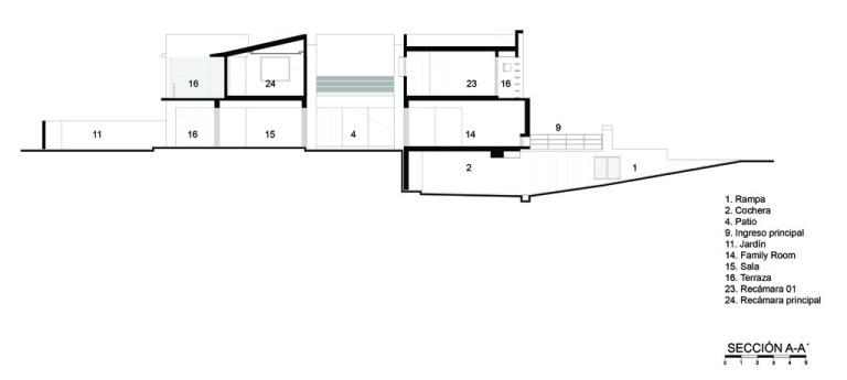 Casa N - Agraz Arquitectos