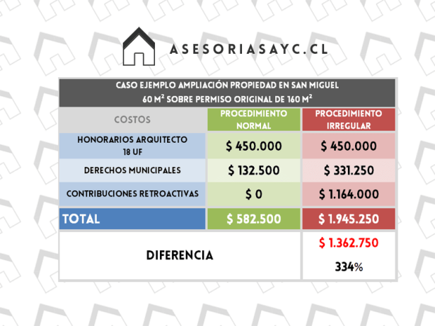 ejemplo-costos1