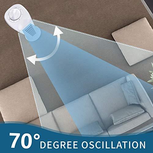 Aigostar 33QRV  Ventilatore a torre oscillante 50W ventola di raffreddamento da 3 velocit per ufficio e casa cavo lungo 180cm e altezza 77 cm maniglia per il trasporto Colore bianco