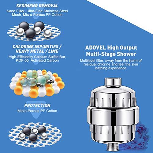 ADOVEL 2019 Filtro per Acqua Doccia Depuratore Alta Pressione Universale Filtri Doccia Nuove cartucce di solfito di calcio e KDF filtra cloro metalli pesanti