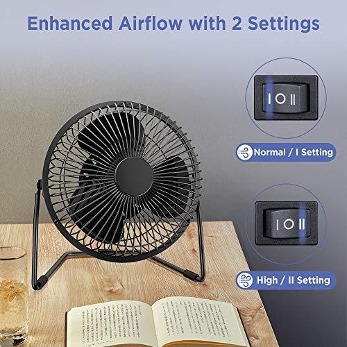 EasyAcc Ventilatore USB 6 Pollici Mini Ventilatore da Tavolo 2 Potenti velocit del Vento Cavo USB da 120 cm Muto USB Ventilatore di Ferro Adatto per UfficioCasaViaggiCampeggioNero