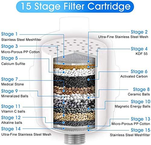 Filtro Anticalcare per Acqua Doccia Universale con 2 cartucce Shower Filter con Struttura del Filtro a 15 Strati Regolare il pH dellacqua e Filtrare Cloro per Rubinetto Doccia e Cucina