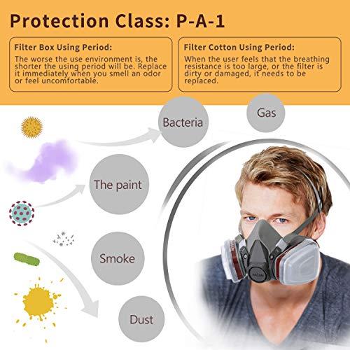 NASUM Accessori per Faccia Copertina Antipolvere 2 Filtri 2 Coperchi in Plastica 4 Filtro di Cotone Utilizzato per a Prova di Polvere e la Verniciatura