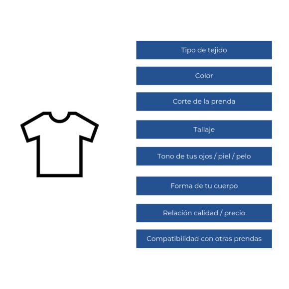 como elegir ropa para hombre