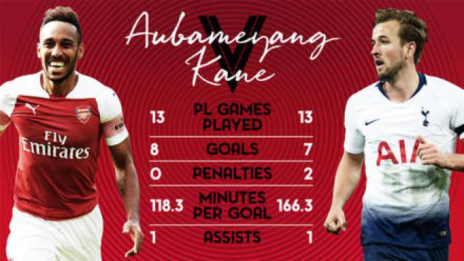 Image result for auba kane