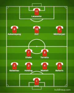 4-2-3-1: Strong Arsenal predicted line-up v Bournemouth