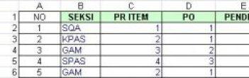 Fungsi COUNTIFS di Excel