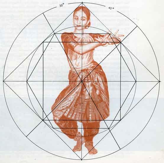 dança.hindu.geometria