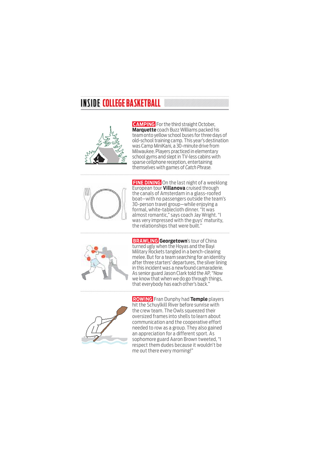 College Basketball Column Galaxy Version P.3