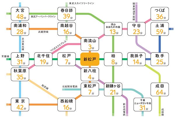 周辺の路線図
