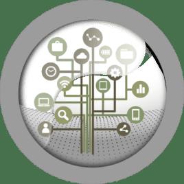 Azure Integration Goals