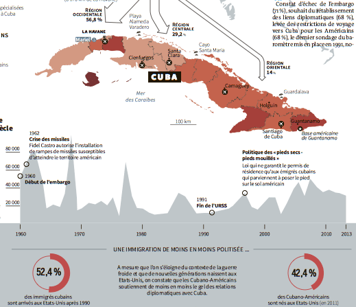 infografika_lemond_01
