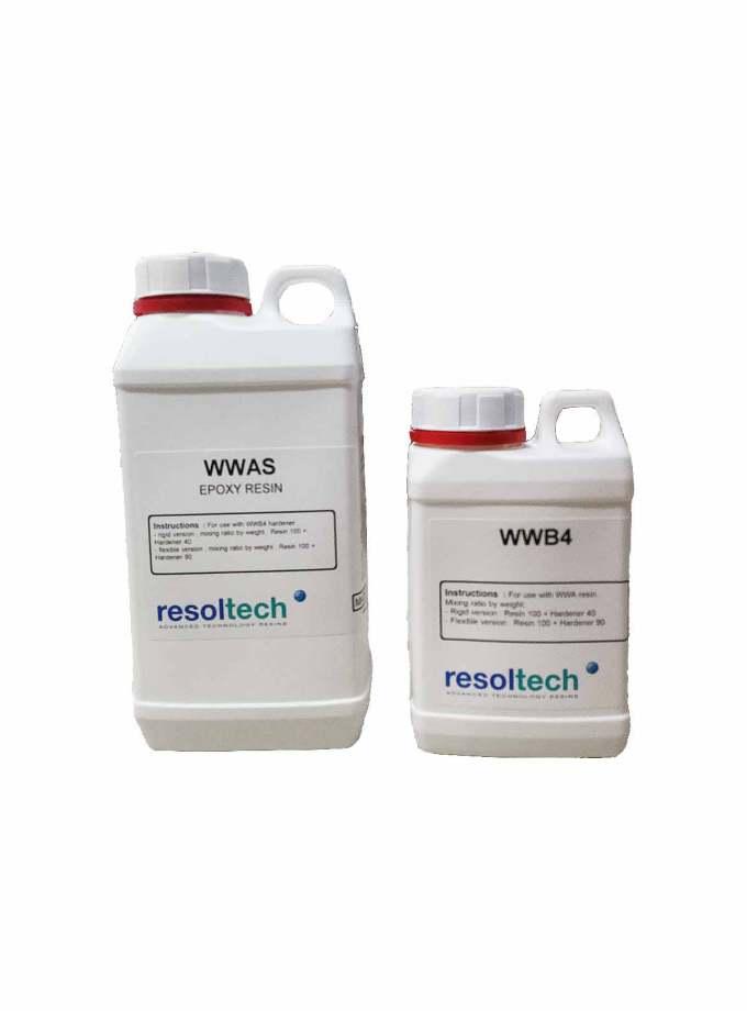 Ritini-Ygro-guali-WWAS-Speed-1400gr-Resoltech-Art&Colour