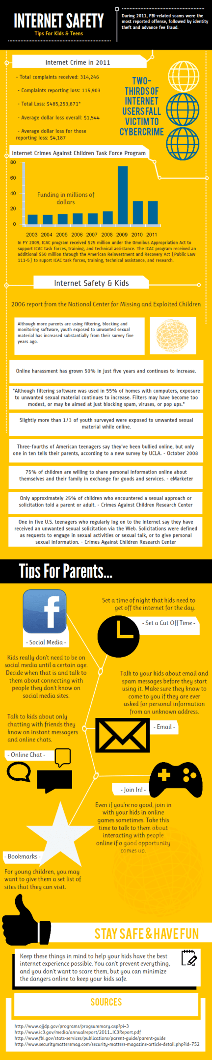 internet safety tips for kids infographic