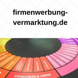 firmenwerbung-vermarktung.de