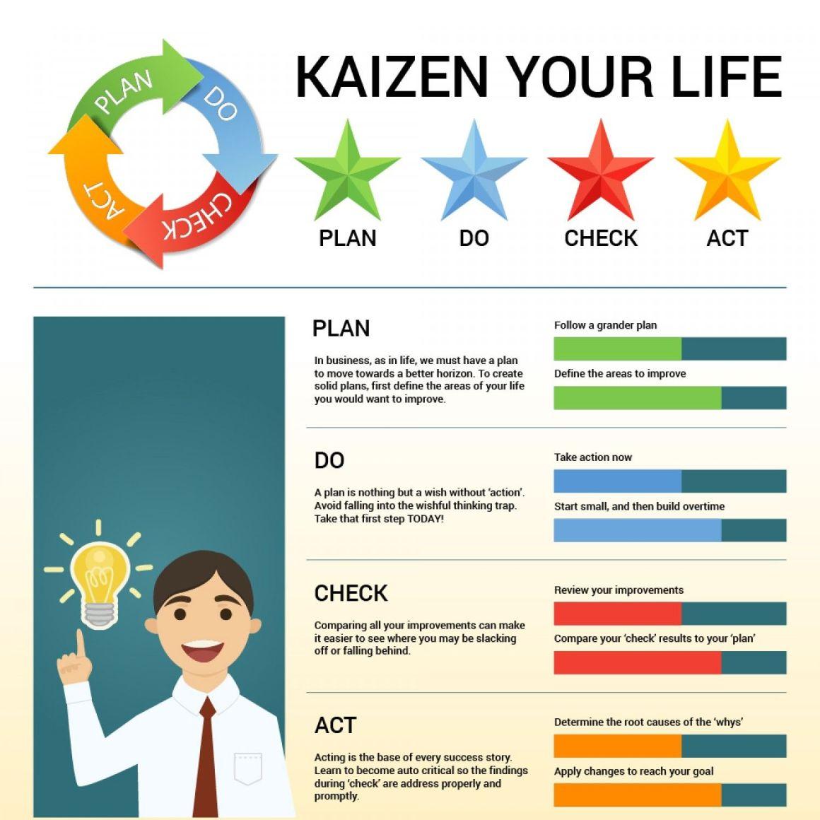 Filsafat Kaizen Merupakan Rahasia Orang Jepang Sukses Dalam Dunia Bisnis