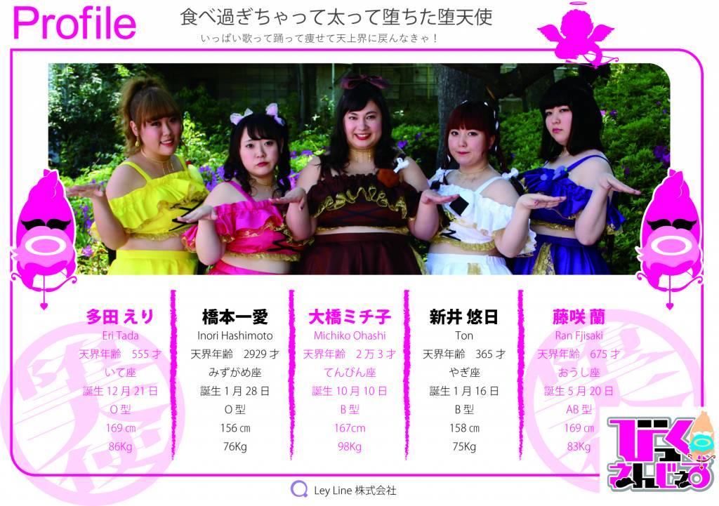Grub Idol Namun Dengan Berat Badan Di Atas Rata-Rata, Seperti Apa Jadinya ? Ini Dia Big Angel Yang Sedang Viral Di Dunia Musik Jepang !