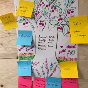 arbre de vie pour mieux se connaître