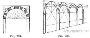 Drawing Arches  Arch in Perspective