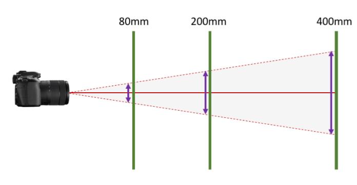 Üçayak Üzerindeki Kamera Sarsıntısı Nasıl Azaltılır?