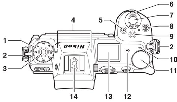Nikon Z7 Üst görünüş