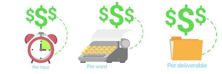 article-writing.co how are you paying payment options
