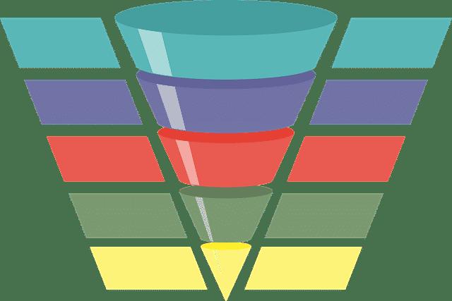 User Intent Funnel