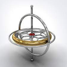 Gyroscope Market 2020 | Industry Demand, Fastest Growth Forecast To 2027