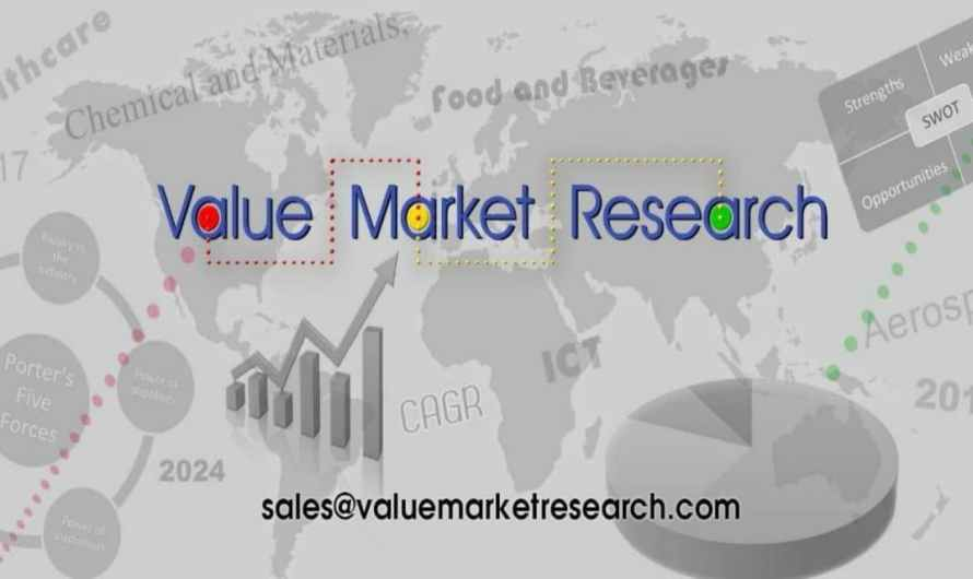 Alkyl Naphthalene Sulfonates Market 2020 | Industry Demand, Fastest Growth To 2027