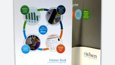 Photo of Marketing Trends with personalized presentation folders