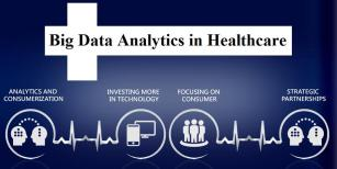 This image has an empty alt attribute; its file name is big-data-analytics-in-the-healthcare-industry.jpg