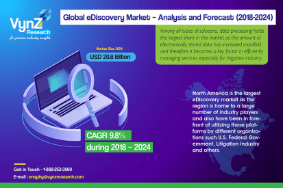 eDiscovery-Market.png