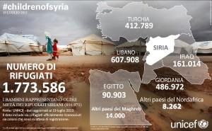 mappa_profughi_Siria_3_900