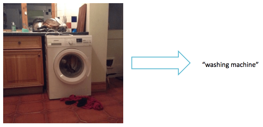 recognising a washing machine