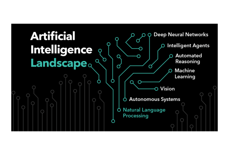 Finding The Needle In The Haystack With Ai Bloomberg Law Artificial Lawye