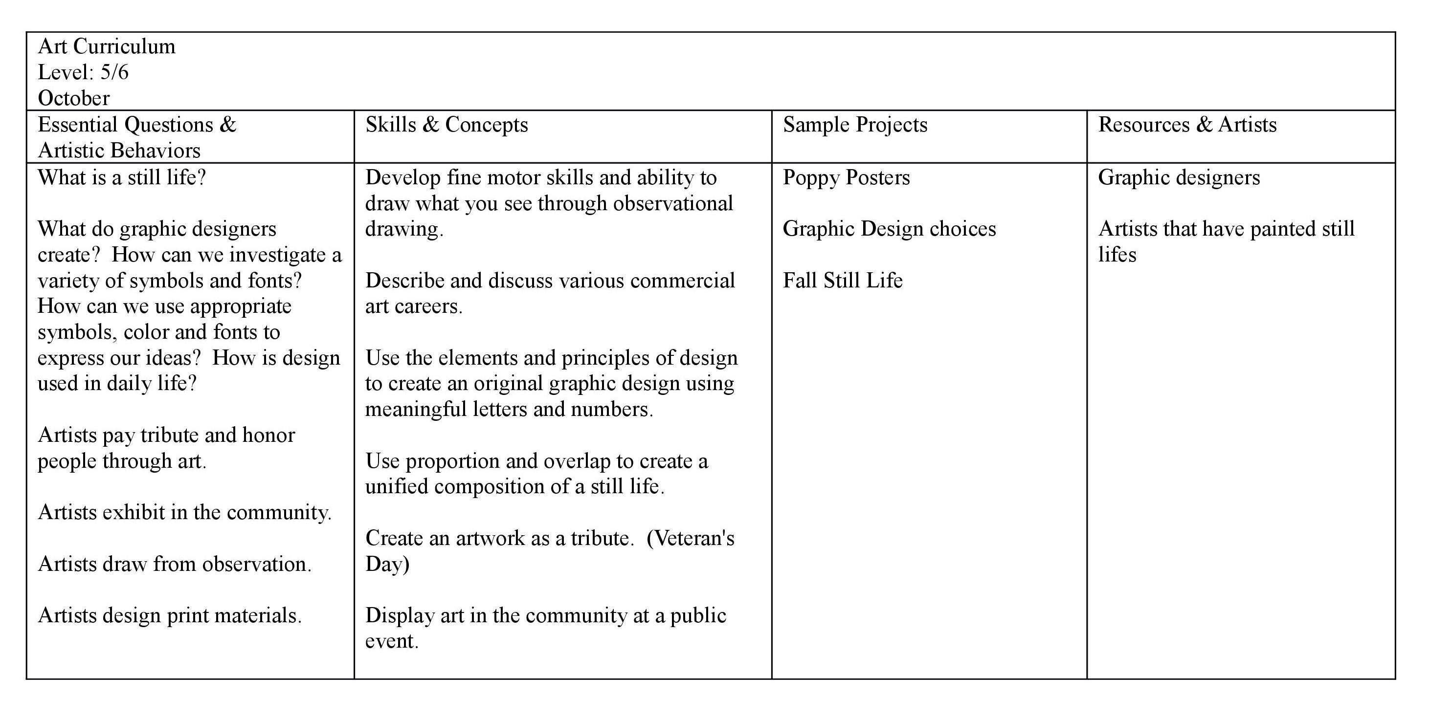 curriculum guide template - Ataum berglauf-verband com