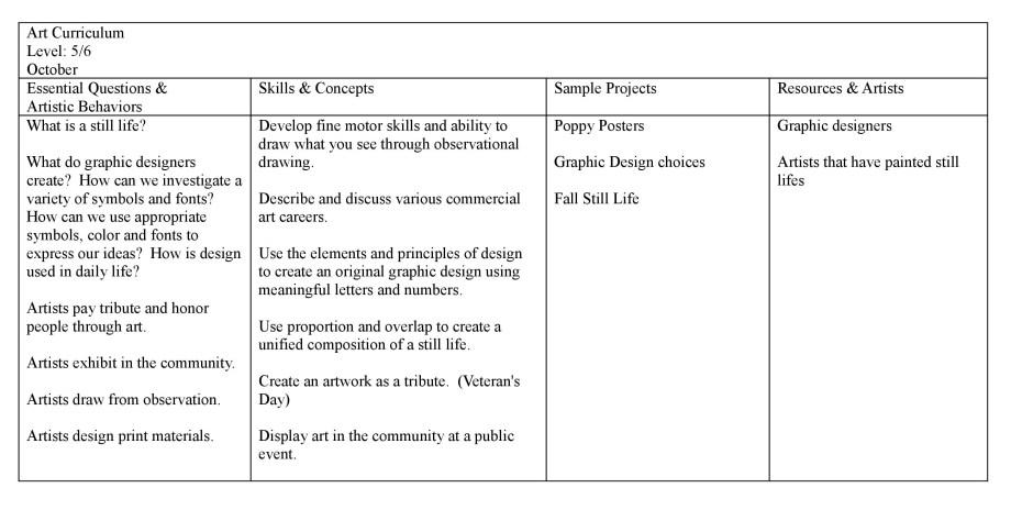 Curriculum Template Example