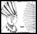 How to Make Indian Chief Headdresses