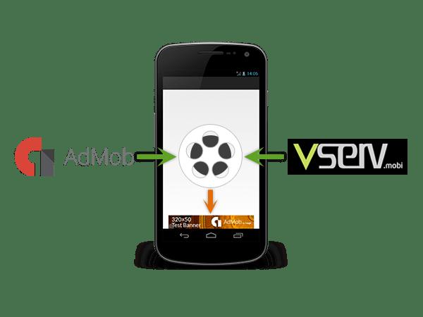 Ad Network Mediation AdMob and Vserv