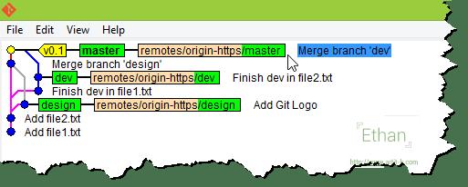 ตัวอย่าง Git History แสดง Local Repository และ Remote Repository