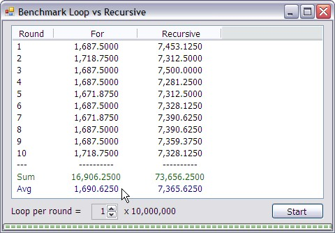 ผลการ Benchmark Loop เทียบกับ Recursive บน Windows XP 32 bit