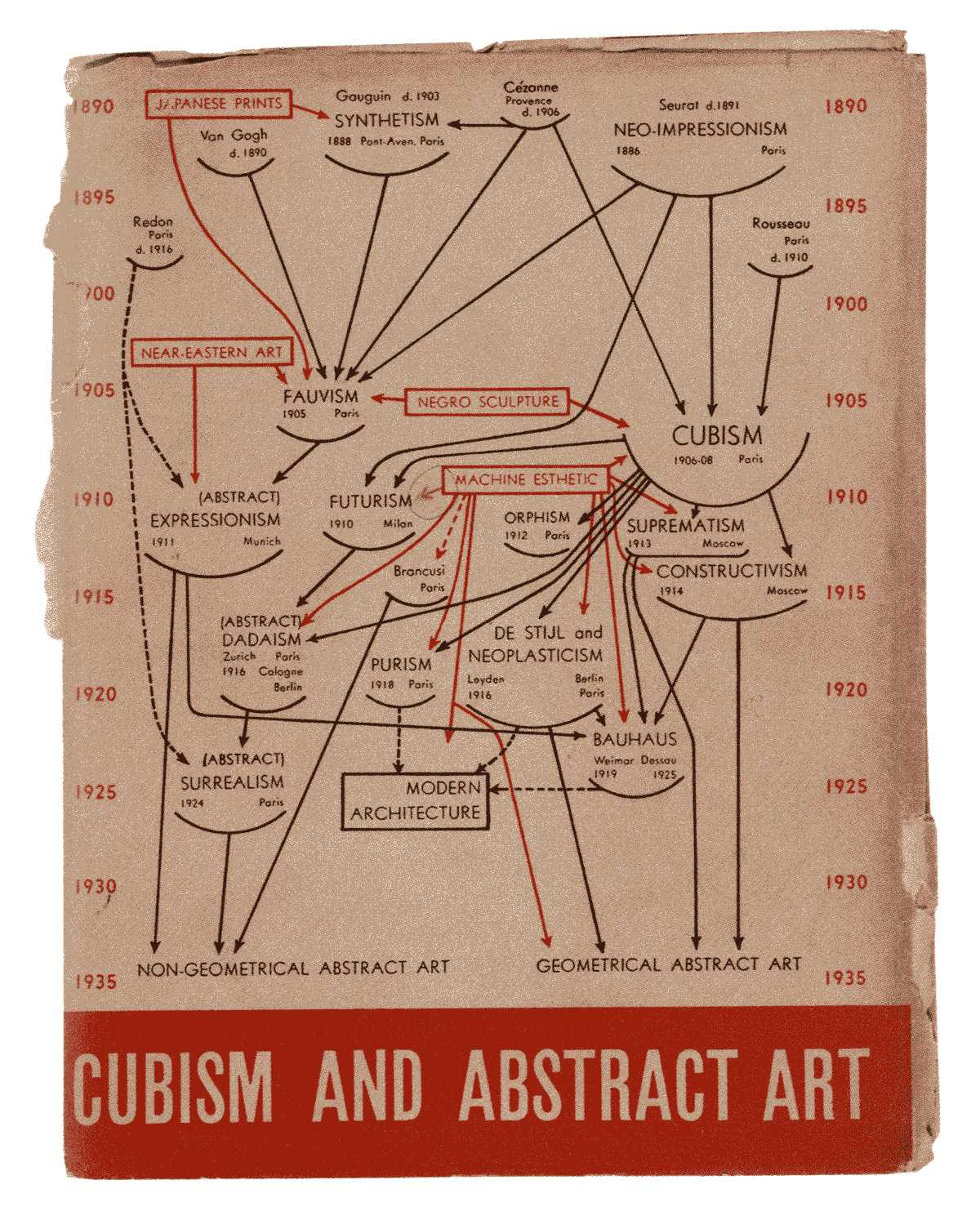Moma Makes A Facebook For Abstractionists
