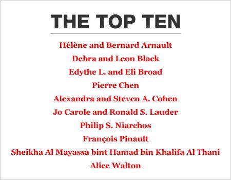 Top-Ten-2013