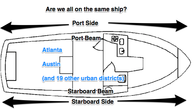 Figure 1. It should matter least, or even not at all, that one urban school district may be more port-side and another may be more starboard; they all fall within natural limits at the widest point of the ship, at its beam.
