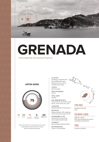 Citizenship by Investment Program for Grenada