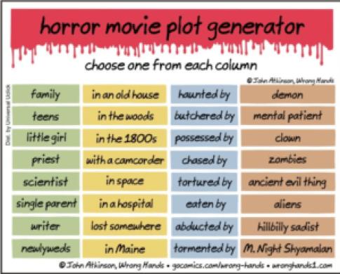horror-movie-plot-generator