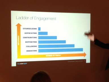 Ladder of Engagement from Ryan Davis