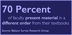 Text box: 70 Percent of faculty present material in a different order from their textbooks. Source: Babson Survey Research Group