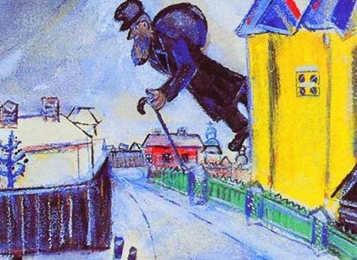 Over Vitebsk 1914, Marc Chagall symbols and characters